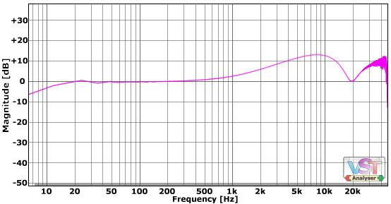 audio software Pultec EQ Mavec high boost eq