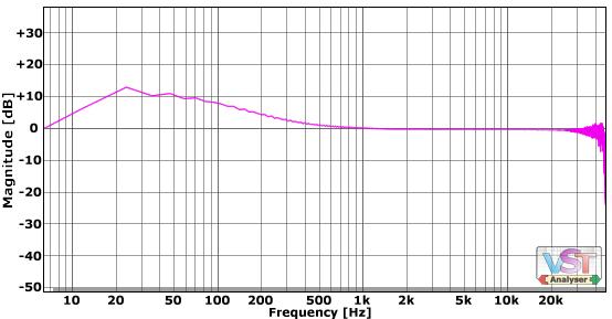 audio software Pultec EQ Mavec low boost eq