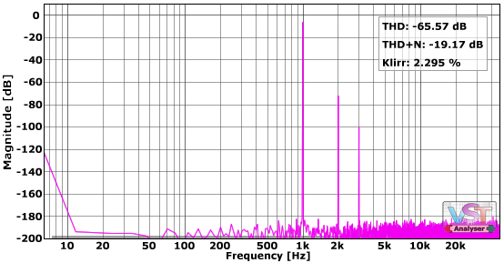 audio software Pultec EQ Mavec harmonic distortion