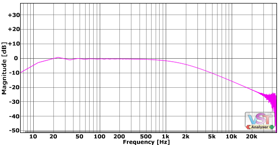 audio software Pultec EQ Mavec high sibilance eq